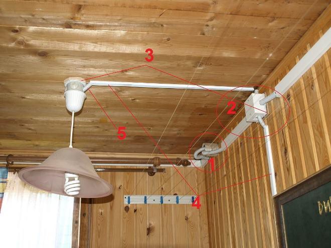 Укладка провода в короб и кабель-канал