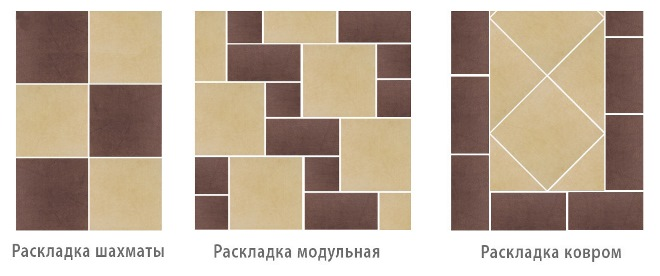 Укладки плитки в коридоре