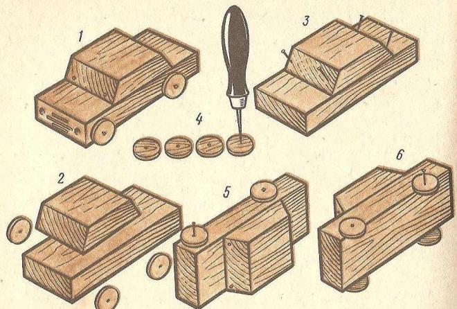 Поделки из дерева с пошаговой инструкцией изготовления