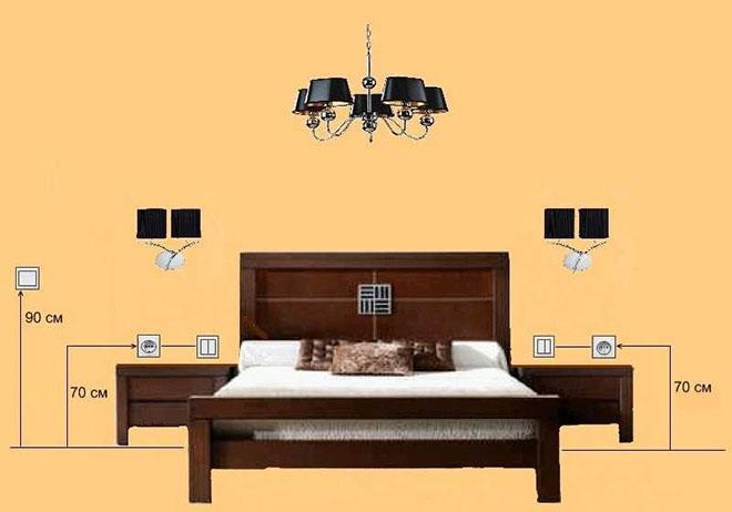 Розетки в гостиную или спальню
