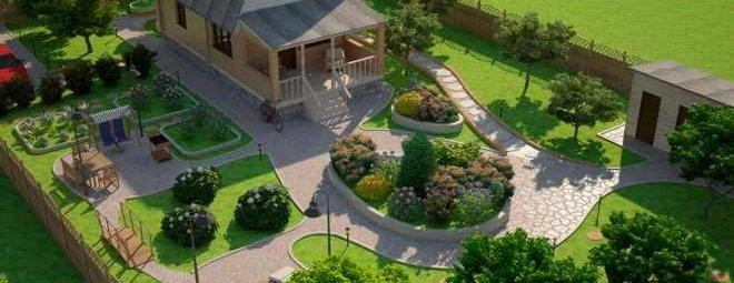 Планировка участка: основные принципы проектирования и зонирования